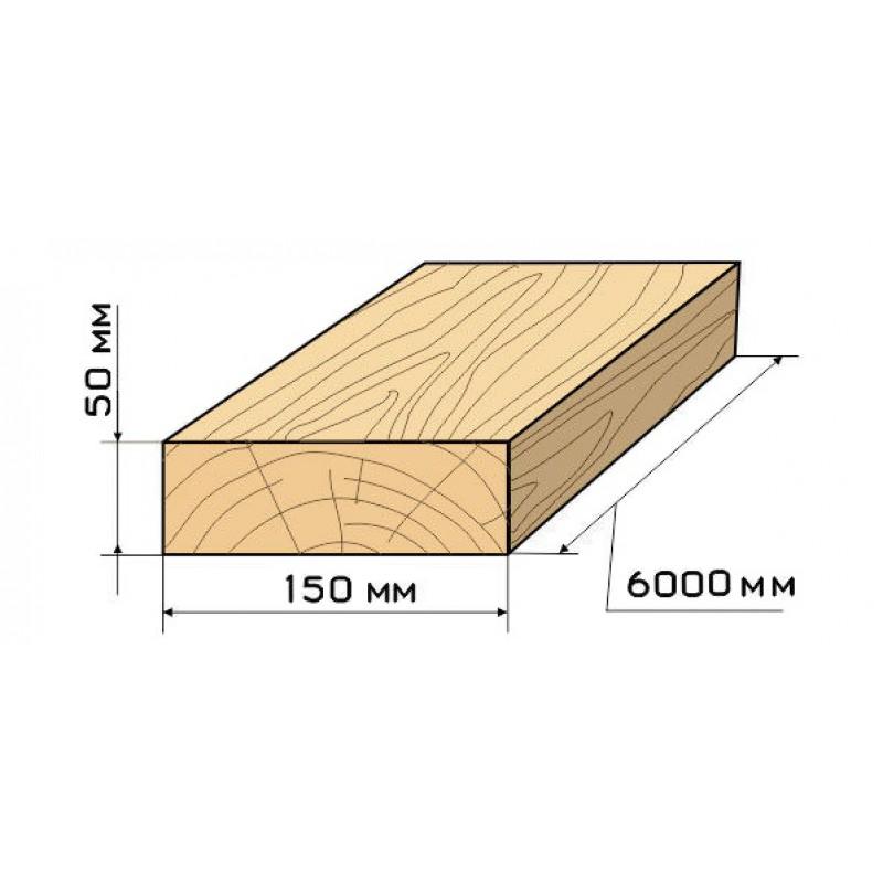 Доска обрезная 50х200х6000 ТУ